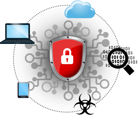 Cybersecurity naxym